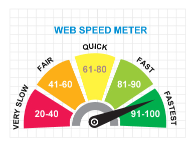 Web speed